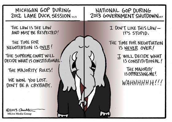Comparing the GOPs